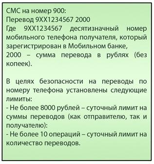 SMS-информирование - ПриватБанк – банк для тех, кто любит